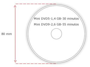 Mini DVD 5 - Mini DVD 9